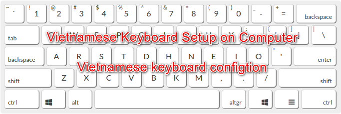 How to configtion vietnamese keyboard on windows and mac